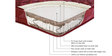 6 Inch Thick Normal Top Pocket Spring Queen-Size Mattress in Maroon by Hypnos