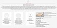 6 Inch Thick Queen Rebonded Dual Foam Mattress by Springtek