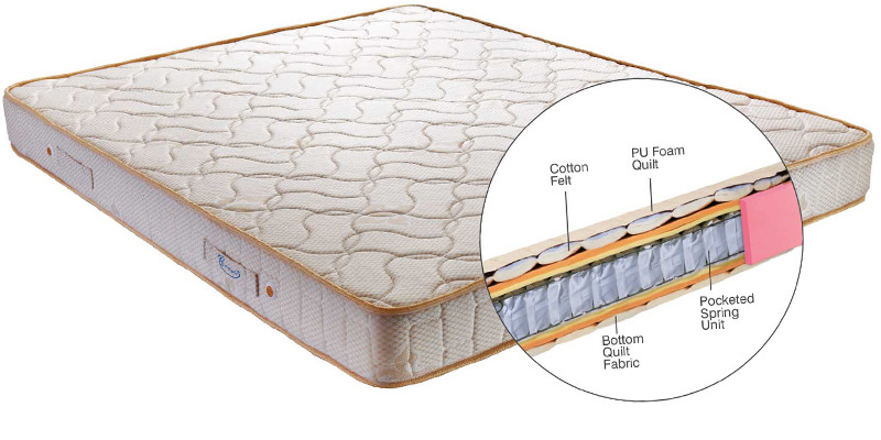 6 Inch Zing Pocketed Spring Single Size Mattress by Centuary Mattress
