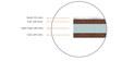 Dream Coir Single Mattress by Nilkamal