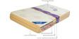Exotica Euro Top Foam Mattress in Light Brown & Cream Colour by Relaxwell